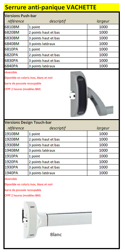 serrure anti panique bricofer. Black Bedroom Furniture Sets. Home Design Ideas