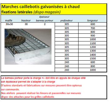 Grilles caillebotis galva mulhouse et environs