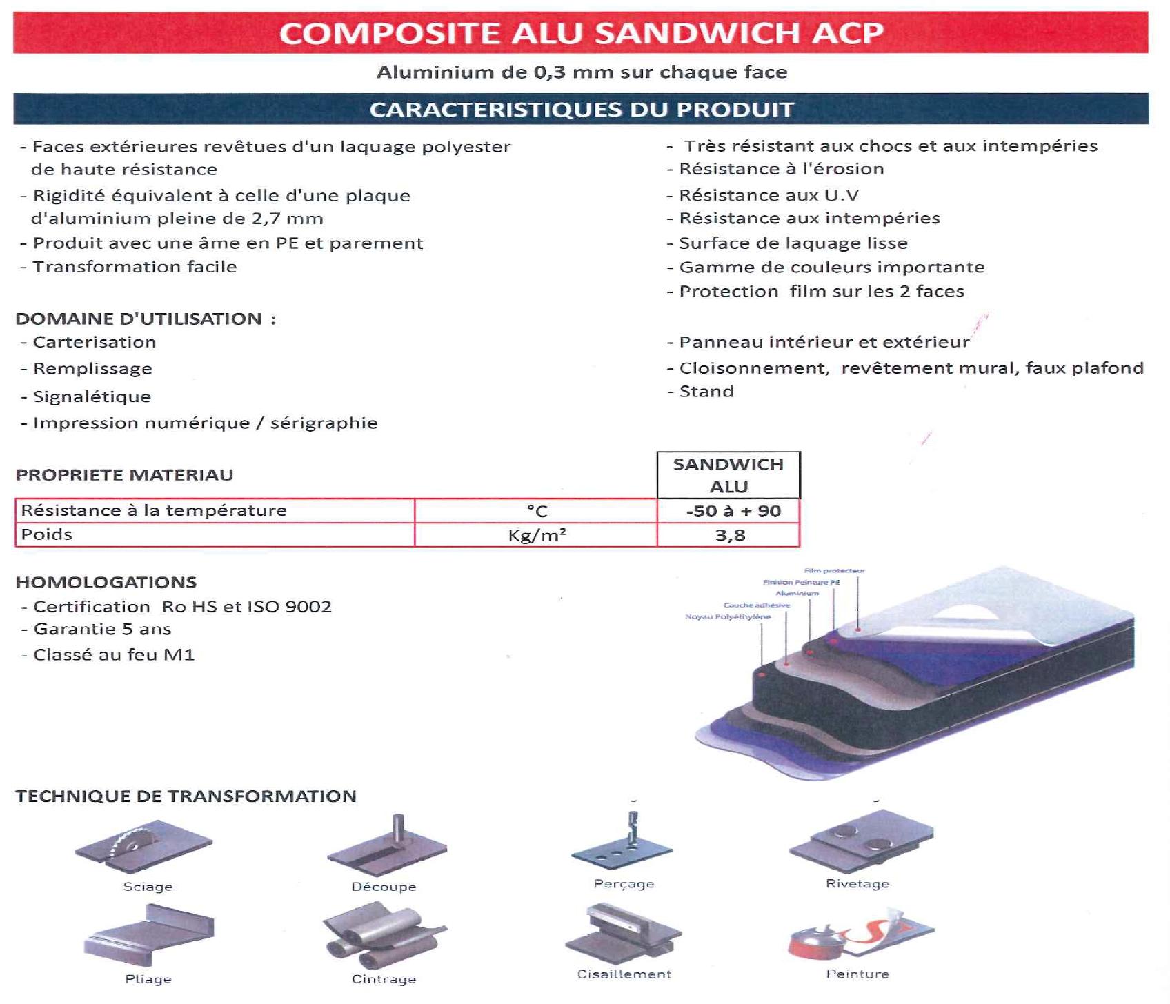 11. Composite Alu Sandwich
