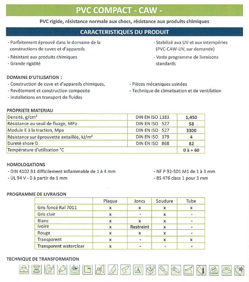 17. PVC COMPACT CAW